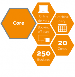 Core Package Zone Manager